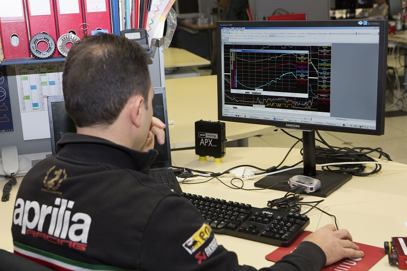 Aprilia Racing apre le porte della MotoGP